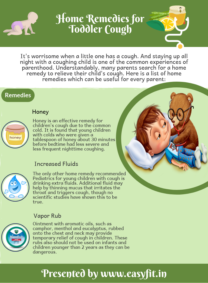 Pin On Home Remedies For Toddler Cough