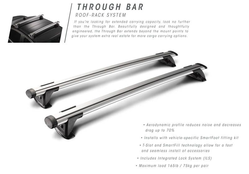 Yakima Roof Bars Package S16 Bars With K448 Kit Honda Crv Roof Rails Roof Box