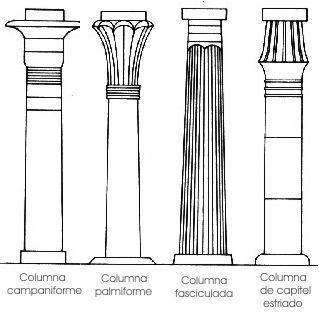 Arte De Egipto Tipos De Columnas Egipto Arte De Egipto