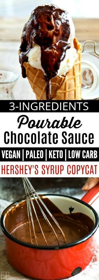 Pourable Chocolate Sauce (Vegan, Paleo, GAPS, Keto, 3-ingredients) Pourable Chocolate Sauce is made with MCT oil! or avocado oil! (you choose). It's healthy, it's convenient, and it's fast to make, with only 3 ingredients. This recipe is Vegan, Paleo, GAPS, Low Carb and Keto. It can be enjoyed cold or heated, and it lasts great in the fridge until you need it. || Eat Beautiful | chocolate sauce | vegan chocolate | paleo chocolate | keto chocolate | gaps diet dessert | refined sugar-free |