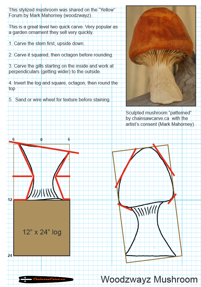 Chainsaw carving patterns free mushroom https