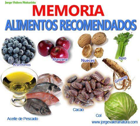 Alimentos recomendados para la memoria alimentaci n salud y belleza pinterest salud cure - Alimentos para mejorar la artrosis ...