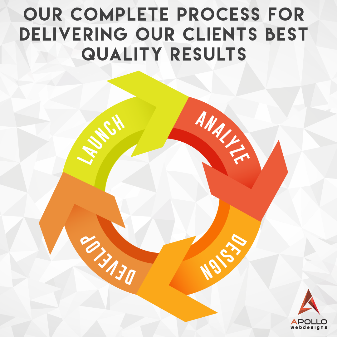 Complete cycle in process of conveying best quality results for our clients that's what Apollo aim is! ‪#‎Apollo‬ ‪#‎launch‬ ‪#‎success‬ ‪#‎brandimage‬ ‪#‎branding‬