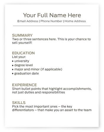 Outline of how a resume should be structured - Name and contact info;  Summary;