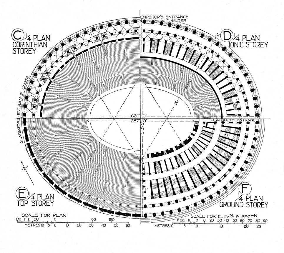 Blueprints Gallery  Roman Colosseum Blueprints