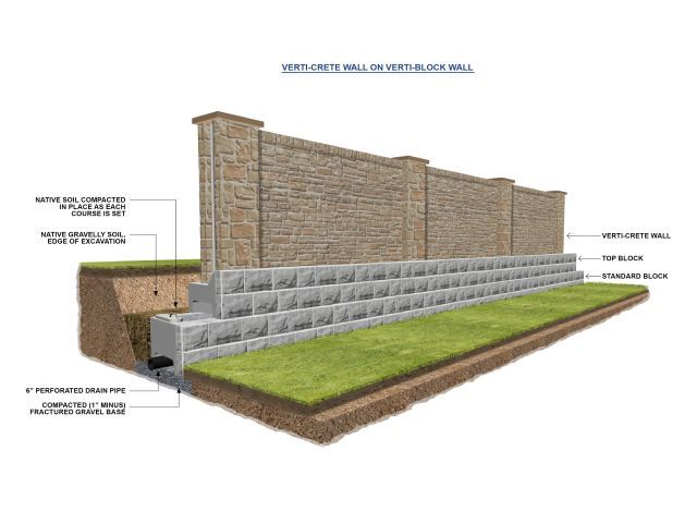 Verti Crete Fence On Verti Block Wall Fence Underground Homes Privacy Fences