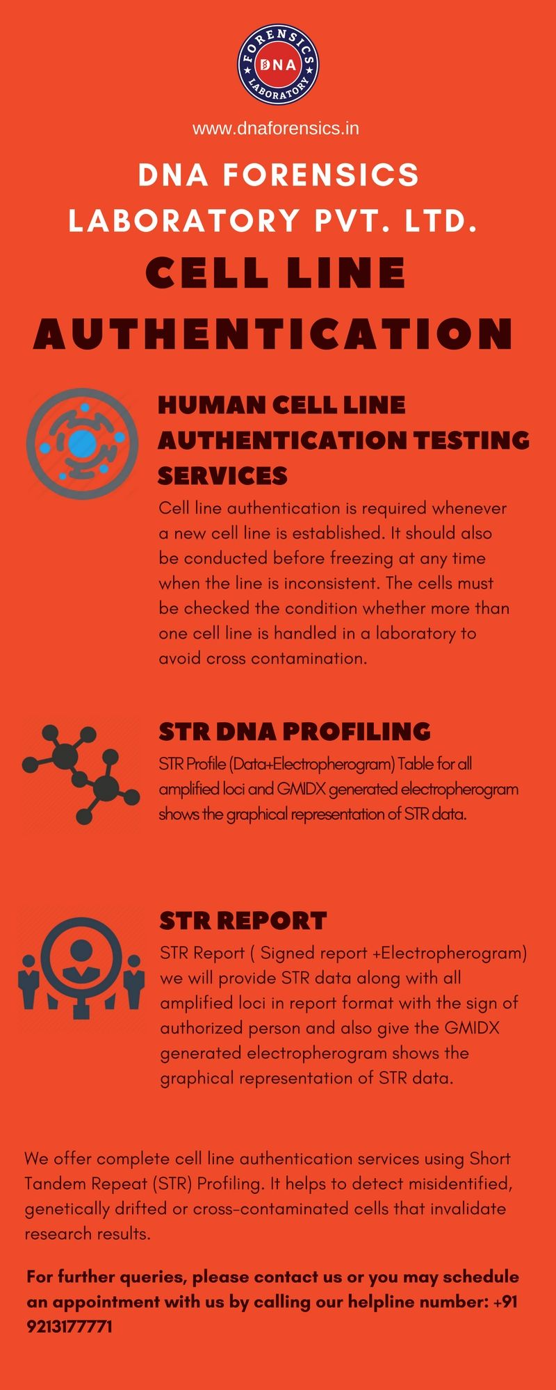 Cell line authentication dna forensics laboratory pvt
