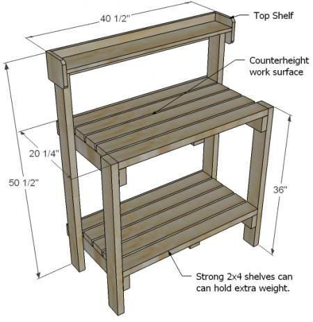 Pleasant Simple Potting Bench Potting Bench Plans Diy Furniture Pabps2019 Chair Design Images Pabps2019Com