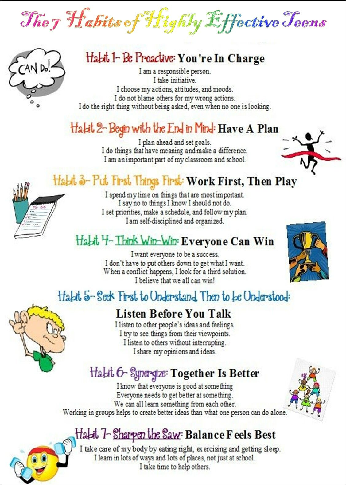 Pin By E Gardener On Learning
