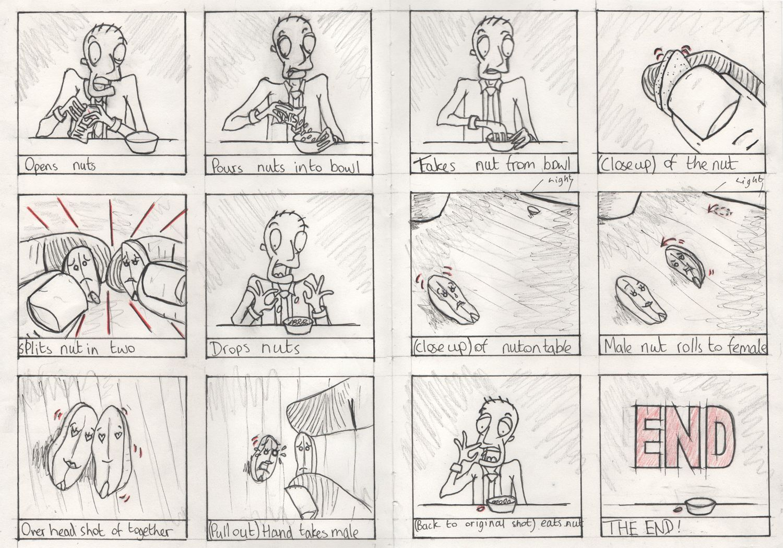 Storyboards  Cgr  Storyboard    Storyboard