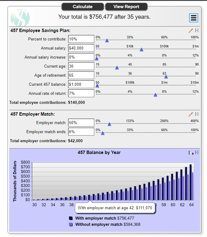 Looking For Secure Retirement A 457 Plan Could Be The Best Tool For Creating A Secure Retirement Use Our 457 Plan Retirement Planning Calculator How To Plan