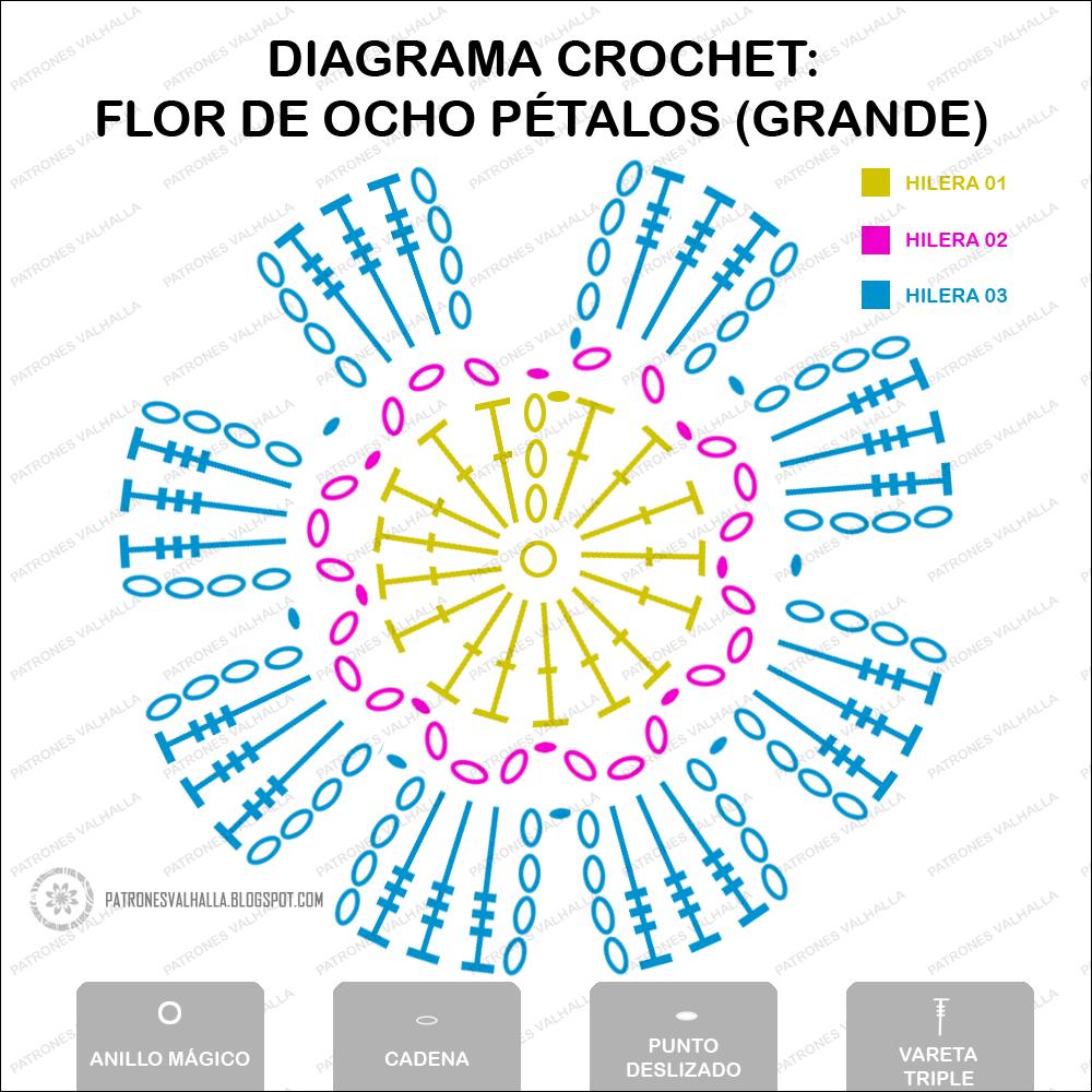 PATRONES VALHALLA // Patrones gratis de ganchillo: DIAGRAMA CROCHET ...