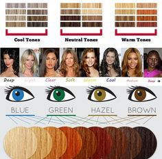 How to choose the right hair color thought this might be helpful for someone also warm skin tone chart google search misc rh pinterest