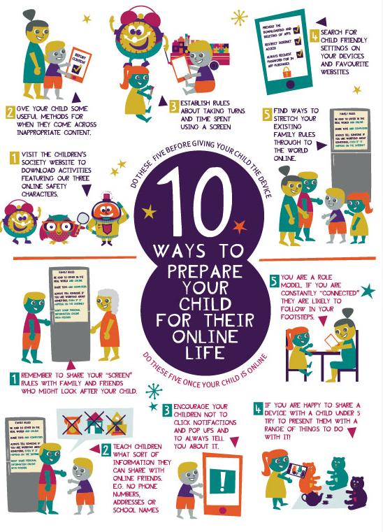 children s online safety poster illustration design good advice