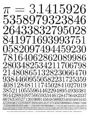 picture relating to Pi Printable named Some beautiful great printable math posters for the clroom