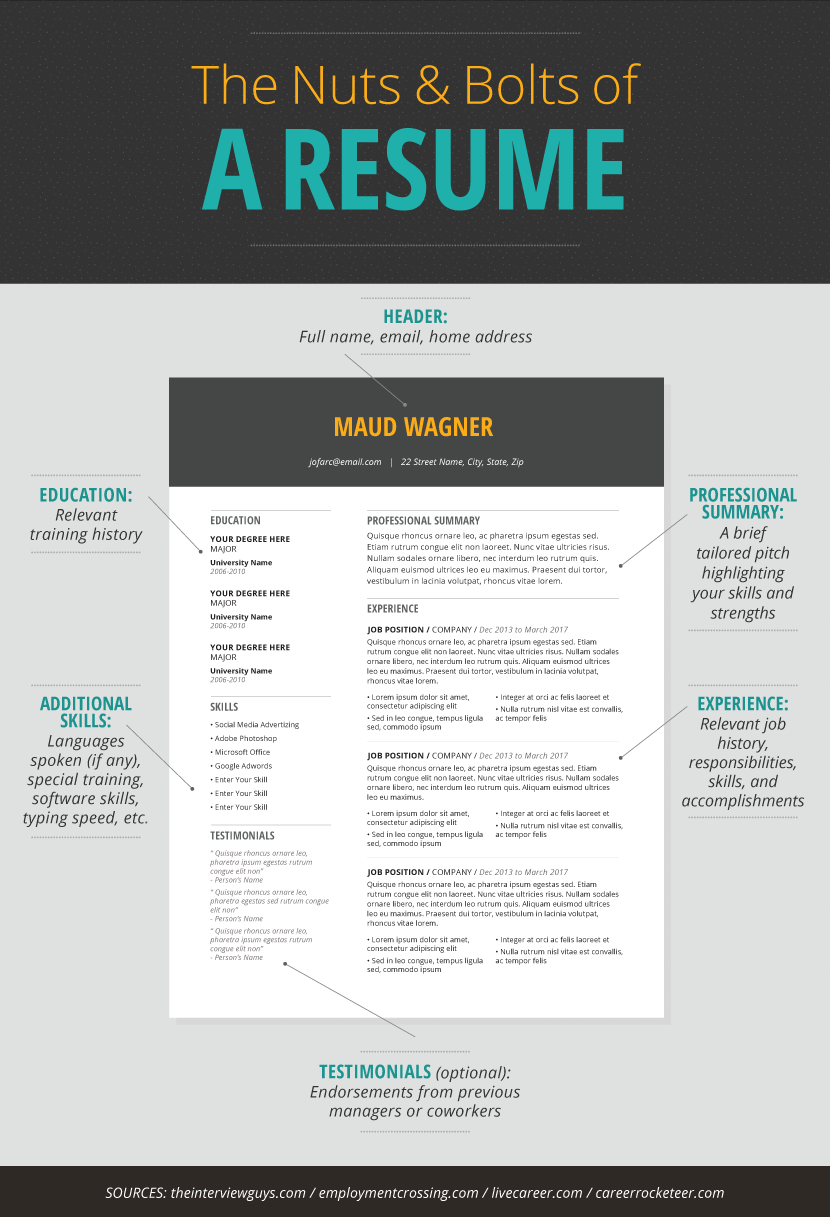 Win Them Over With Your Resume Resume Template Ideas Of Resume