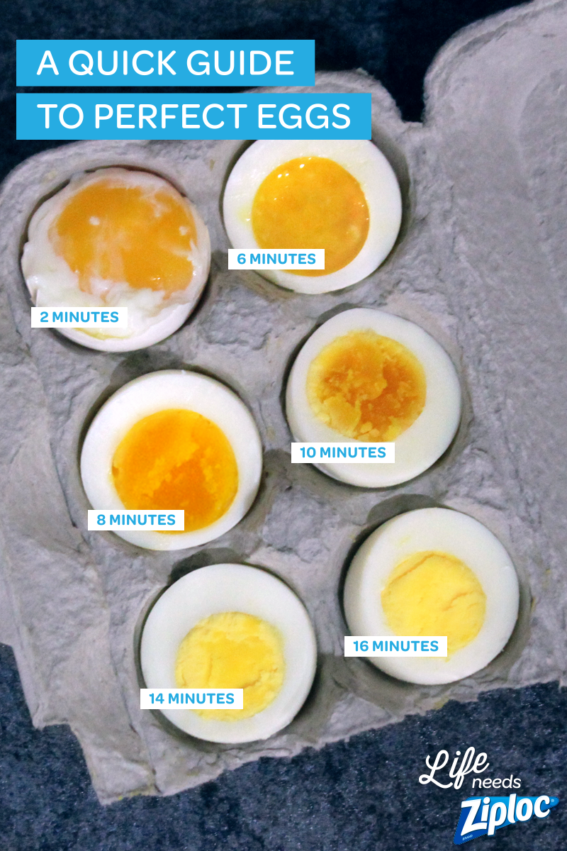 Follow This Easy Guide To Get Perfect Boiled Eggs, Every Time