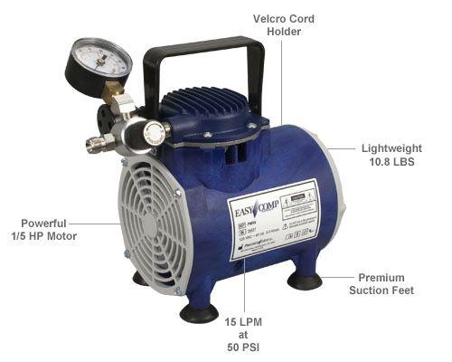 Easycomp Air Compressor Pm50 Compressor Air Compressor Medical Equipment