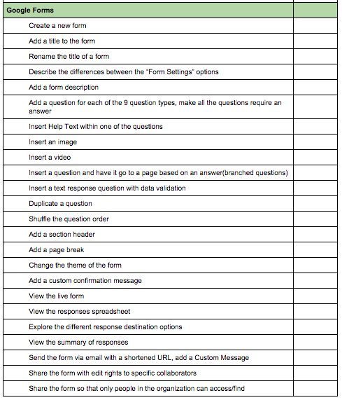 A Must Have Google Drive Checklist for Teachers | PD ideas ...