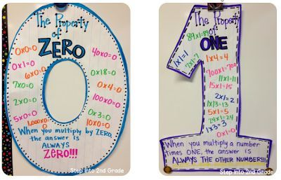 Head Over Heels For Teaching: Mentor Text: The Best of Times   TpT ...