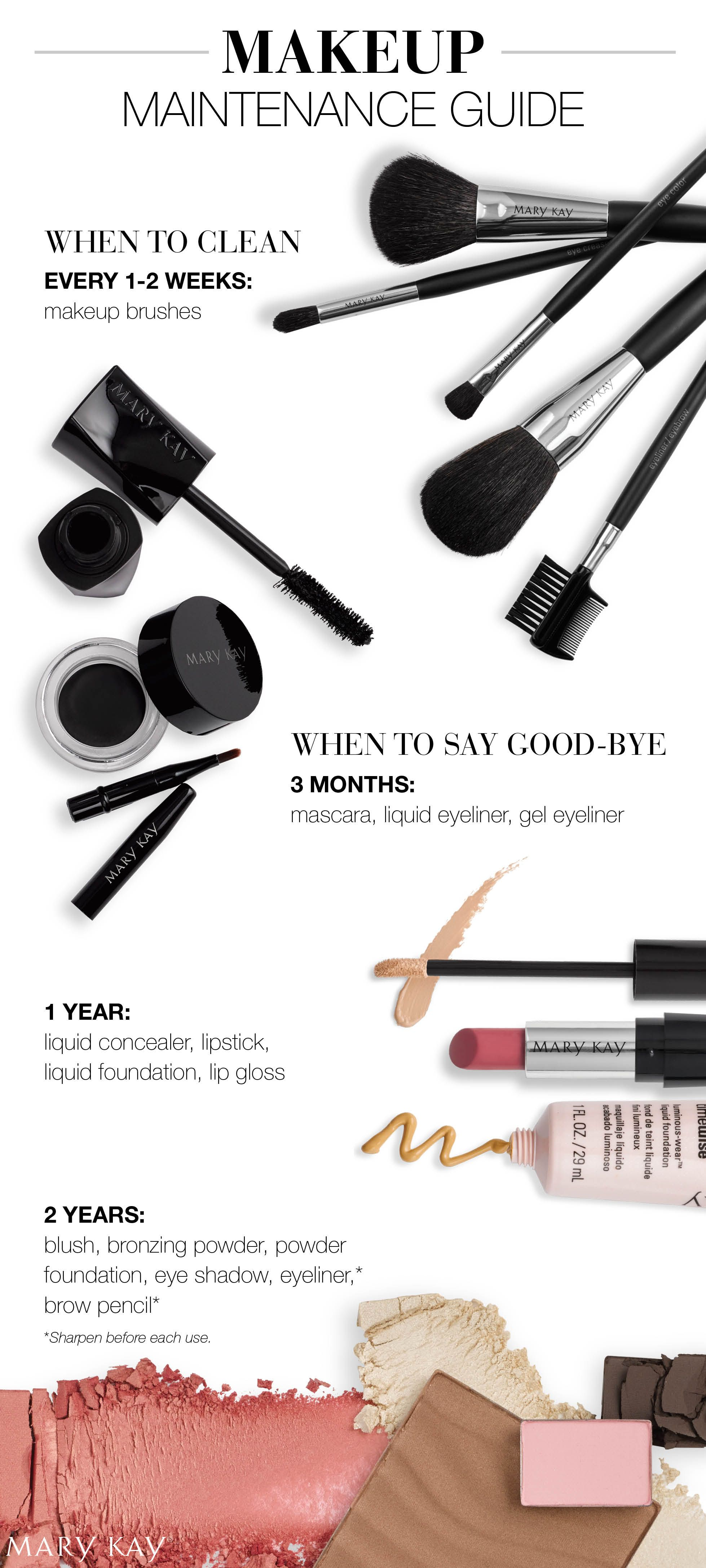 Did you know... Makeup bags need cleaning too! Follow these golden rules