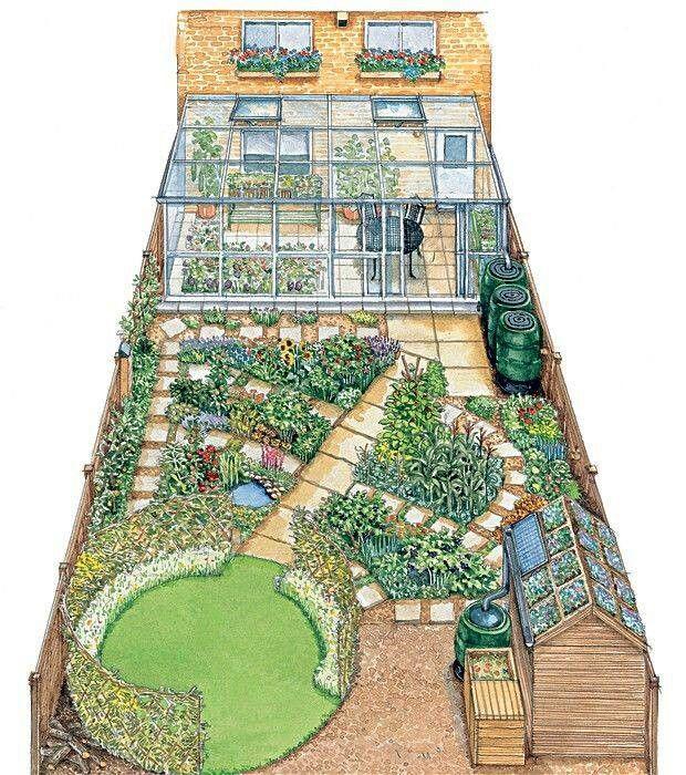 Eco Friendly Back Yard Eco Garden Urban Garden Garden Layout