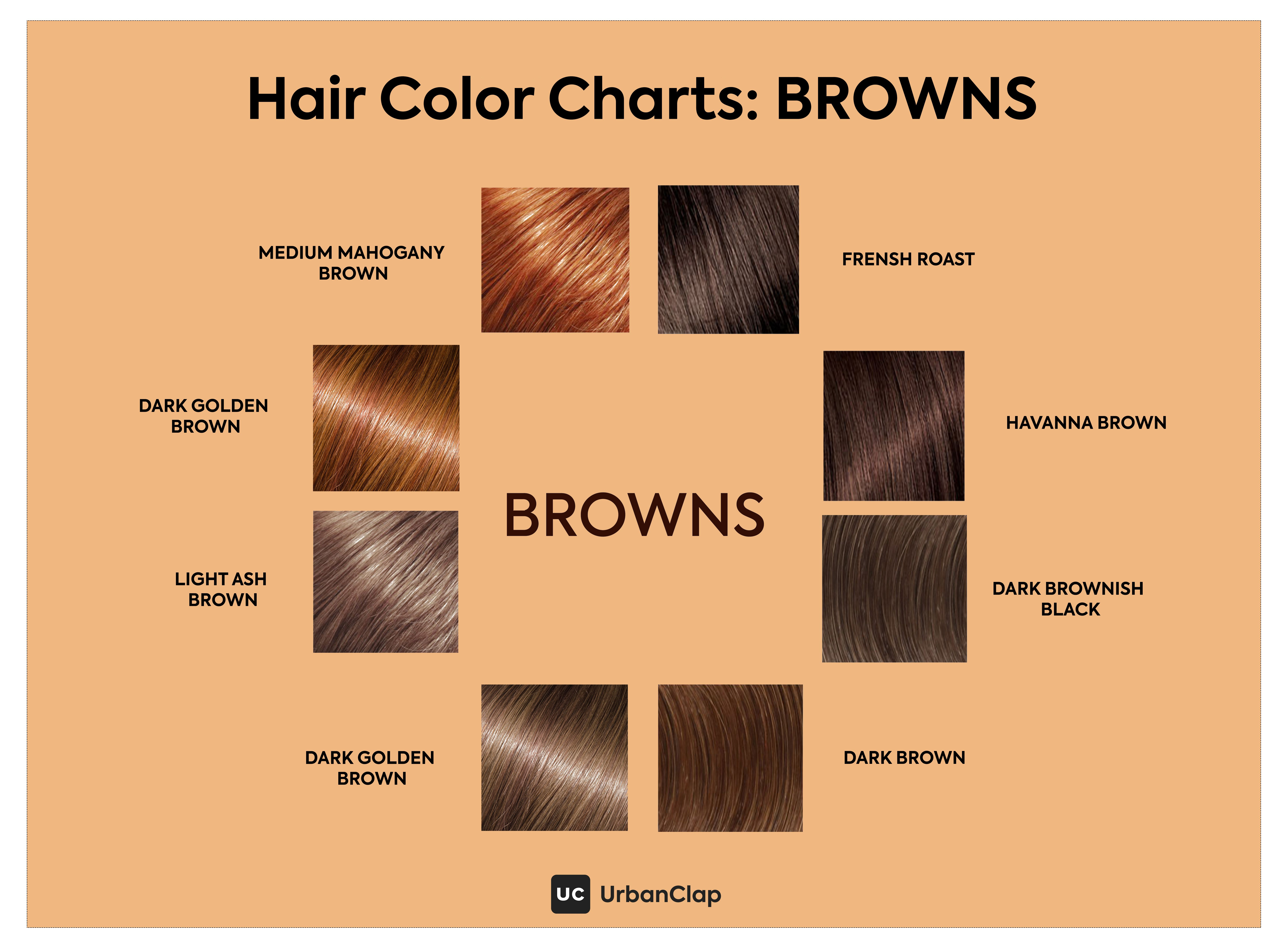 Find The Right Shade Of Brown Hair Colour For Glossy Brunette Locks In This Post Based On Your Skin Brown Hair Color Shades Hair Color Chart Hair Color Shades