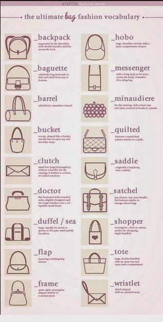Ebay Selling Coach Best Keywords For Selling Handbags On Ebay Canta Vitrini Canta Canta Tasarimi