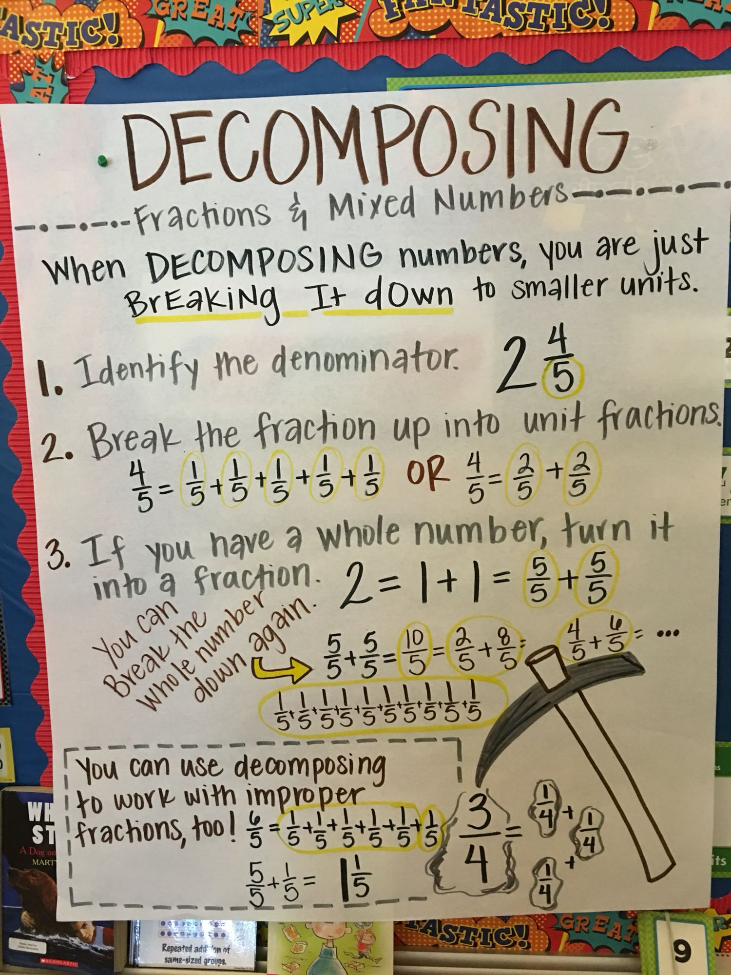 anchor chart for decomposing fractions by christy hughes, yes the