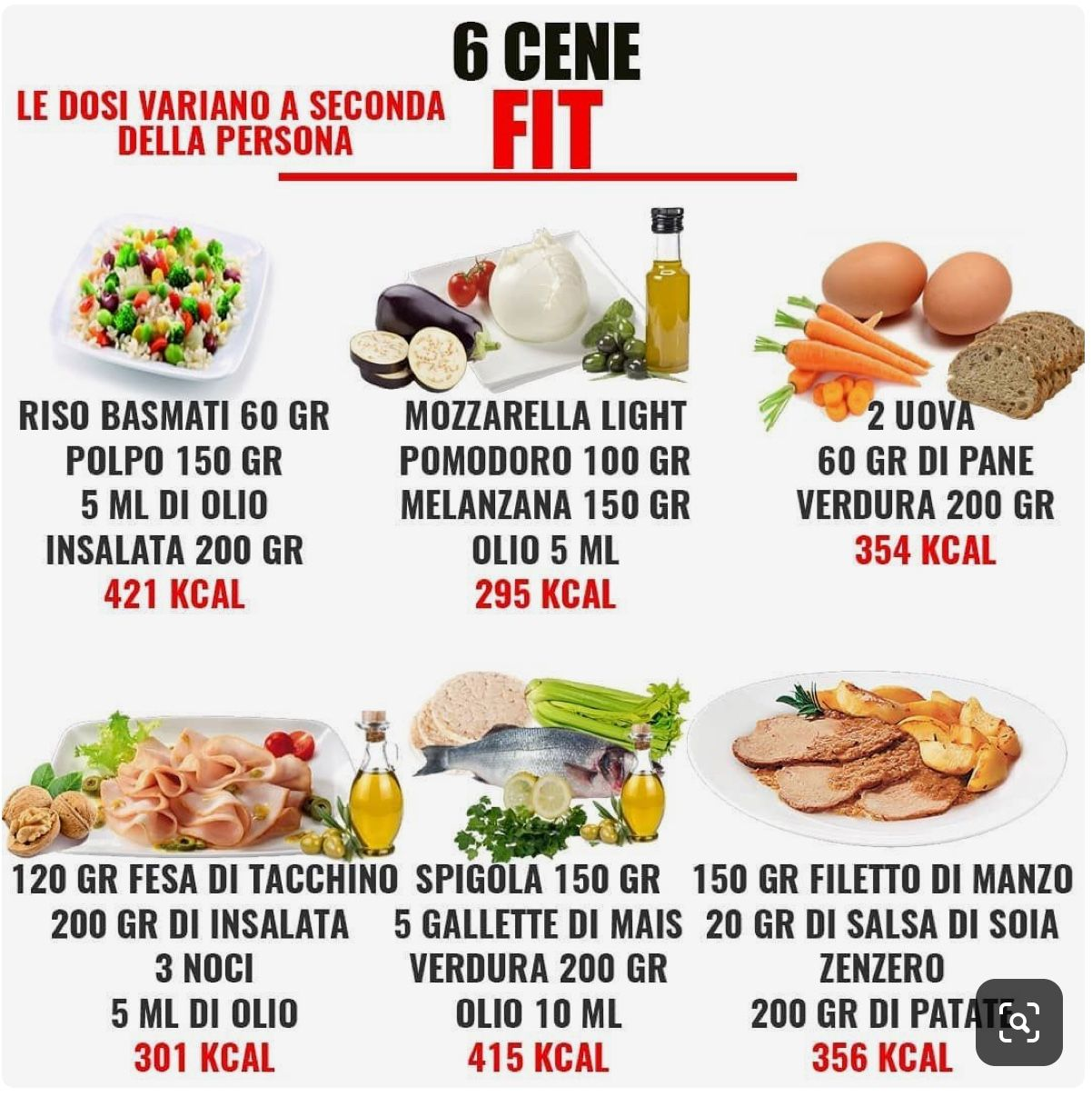 verdure per dieta a zona