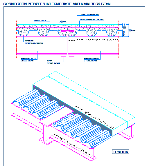 Composite Floor Deck Beam Connection 1 Steel Structure Steel Deck Steel Trusses