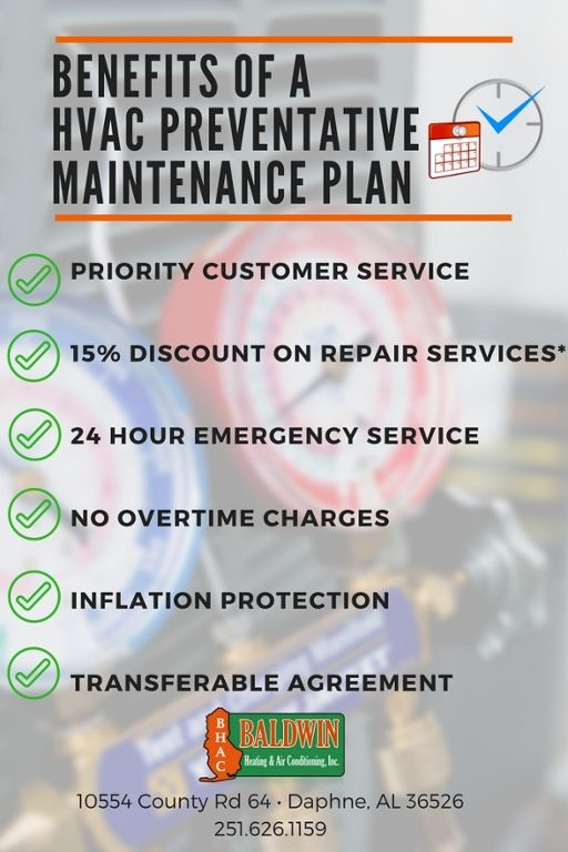 Our Preventative Maintenance Agreement Pma Protects Your
