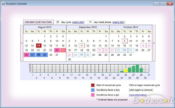 Ovulation Calculator Girl  Ovulation Calendar