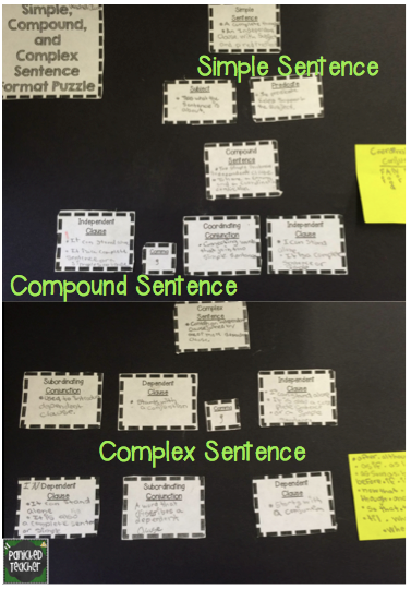 Simple compound and complex sentence cut outs a great visual simple compound and complex sentence cut outs a great visual for students that fandeluxe Image collections