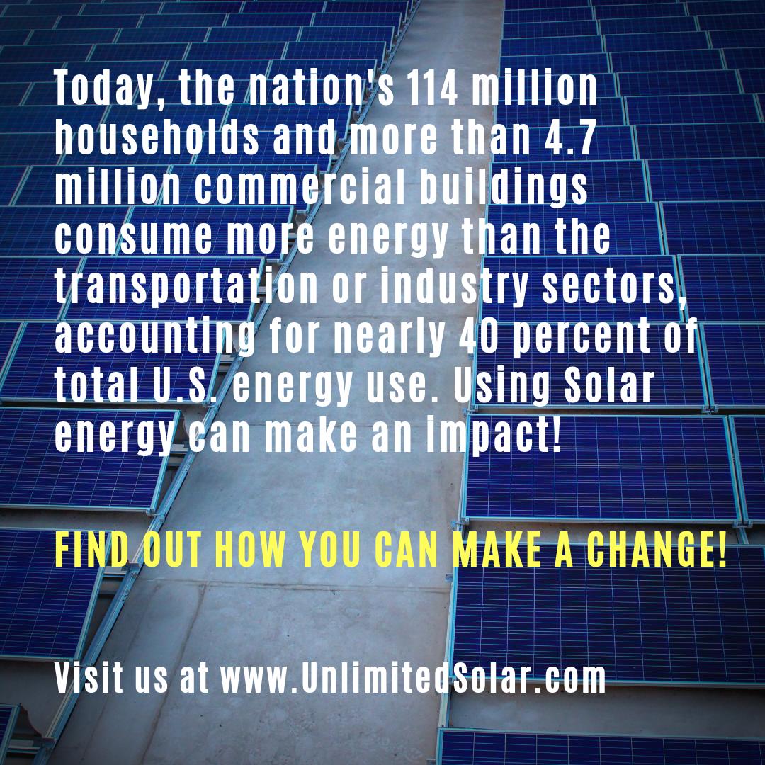 Solar Energy Fact Solar Energy Facts Solar Solar Energy