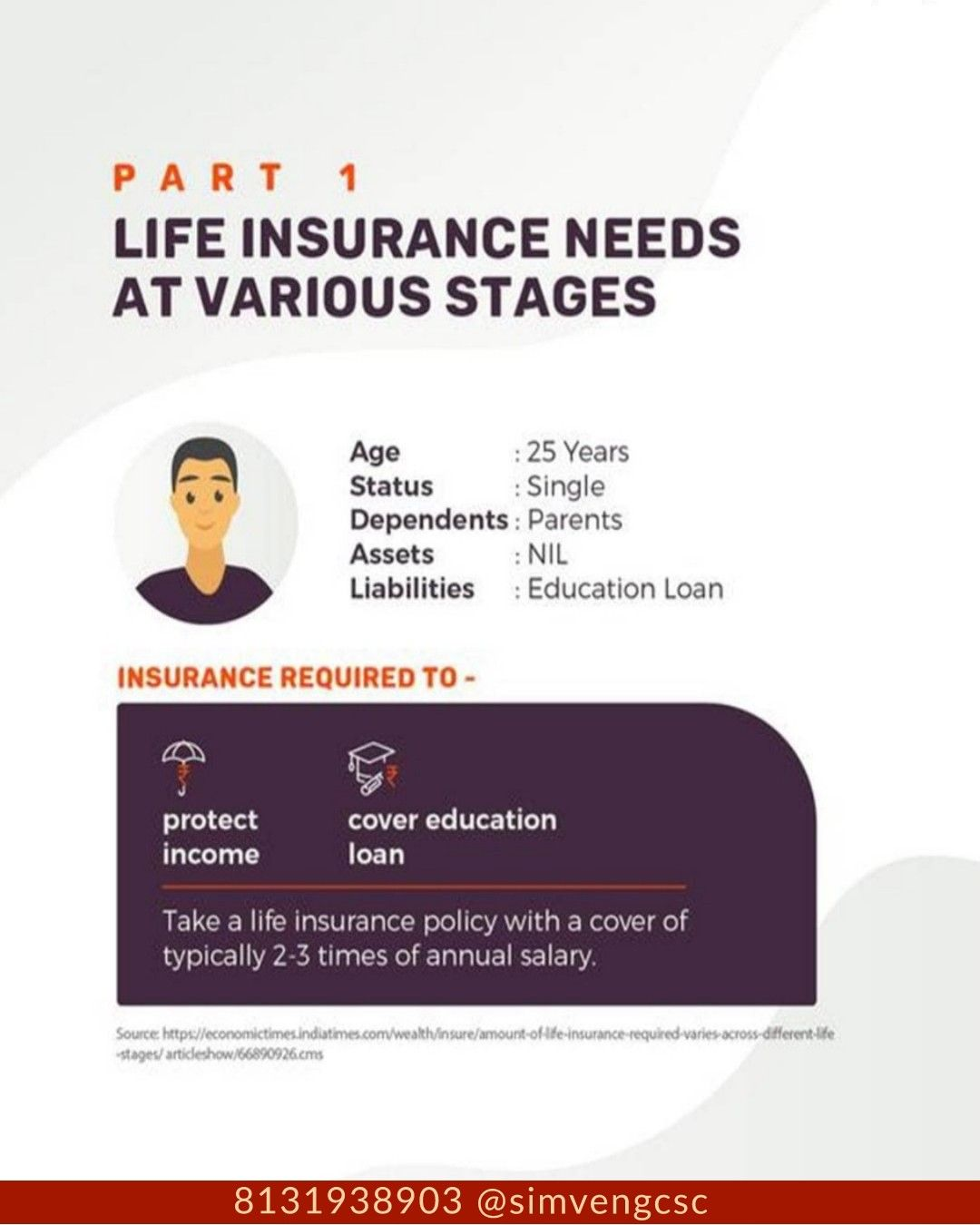 Protect Income And Cover Education Loan Take A Life Insurance