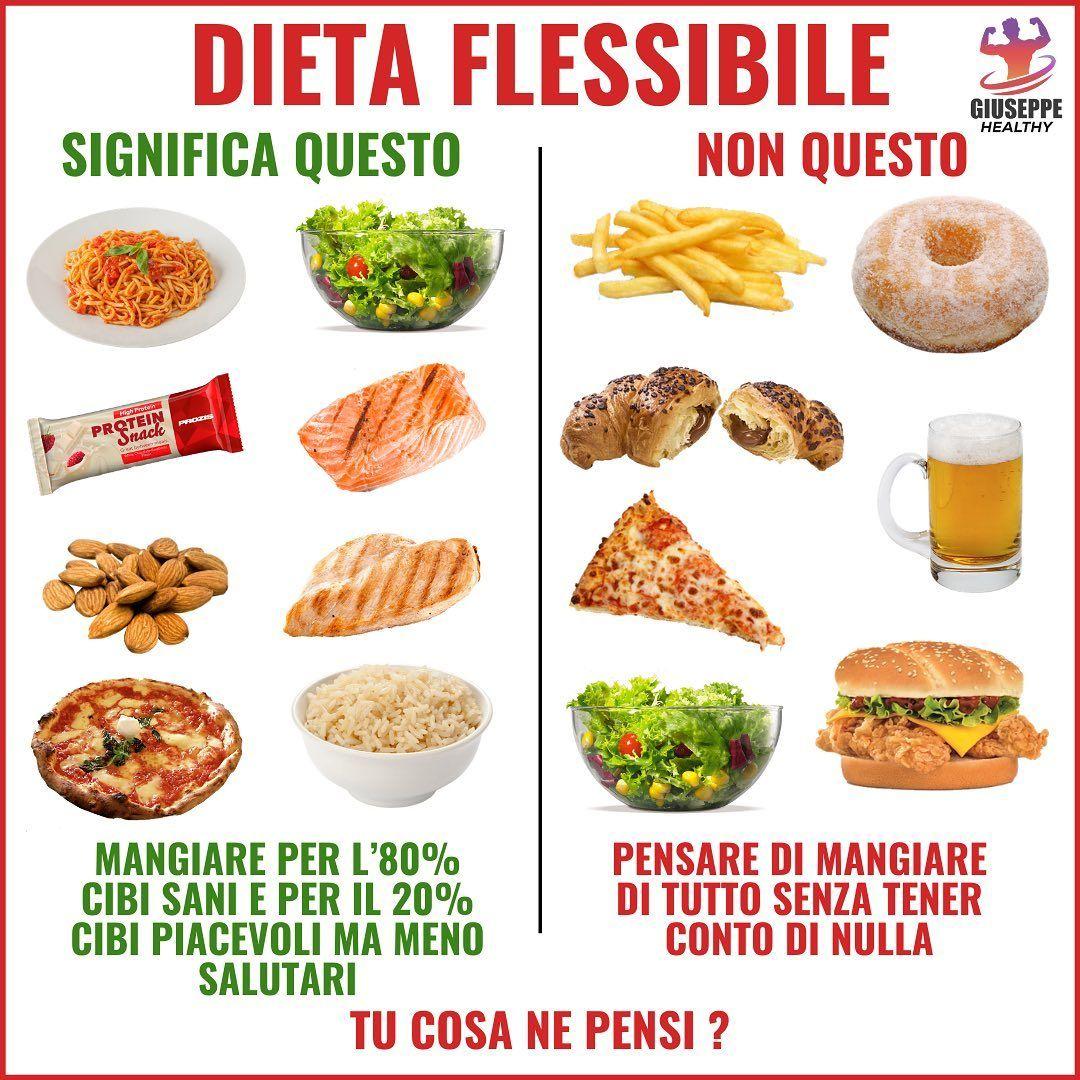 Giuseppe Healthy On Instagram Questo è Il Mio Concetto Di Dieta Flessibile Alimentazione Varia Scegliendo Per L 80 Cibi Sani E Cibo Sano Alimenti Cibo
