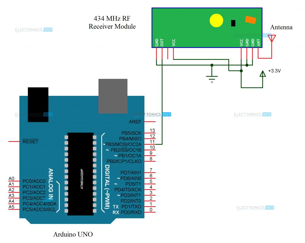 Arduino Mail Notifier | Arduino