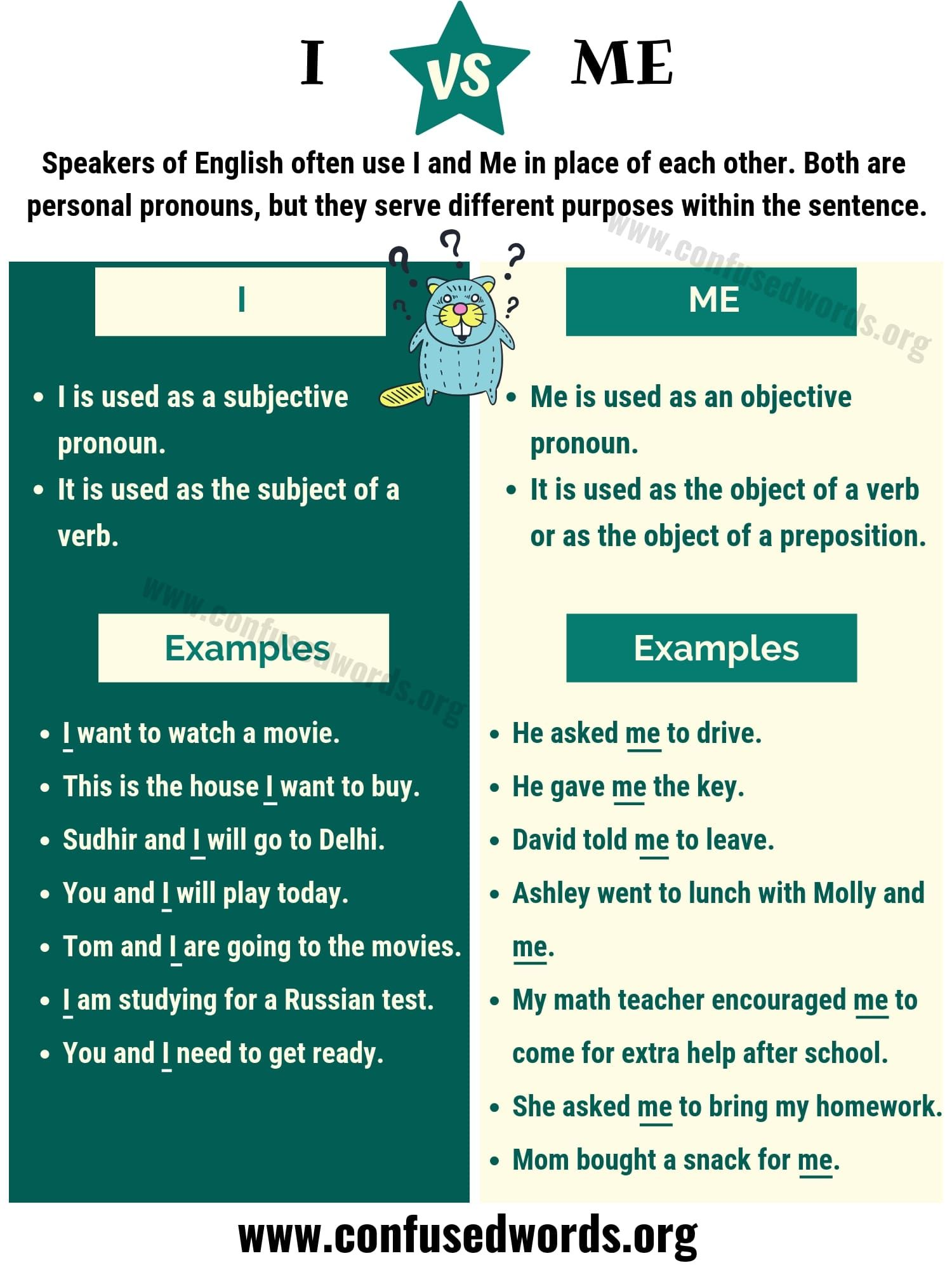 I Vs Me How To Use Me Vs I In English