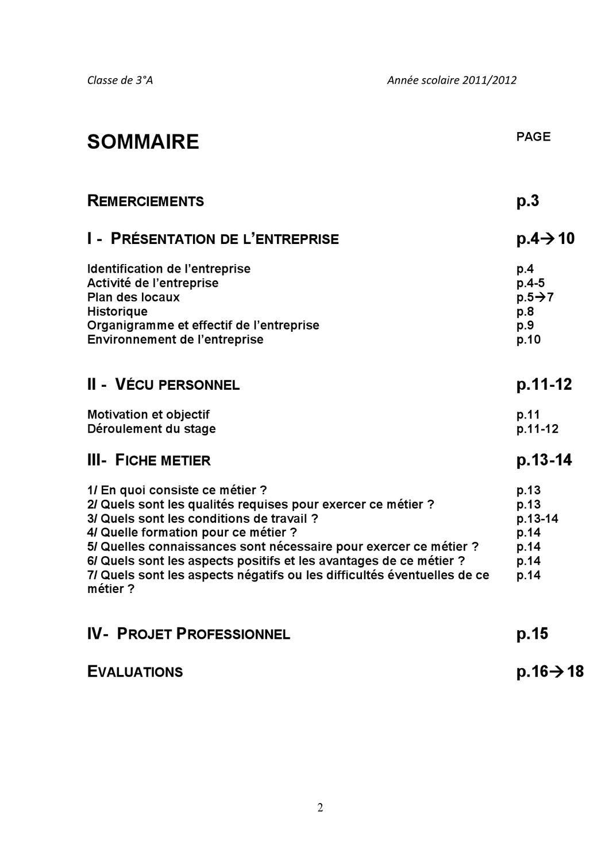Rapport De Stage Brevet Des Colleges 3eme En 2021 Presentation Rapport De Stage Rapport De Stage 3eme Stage