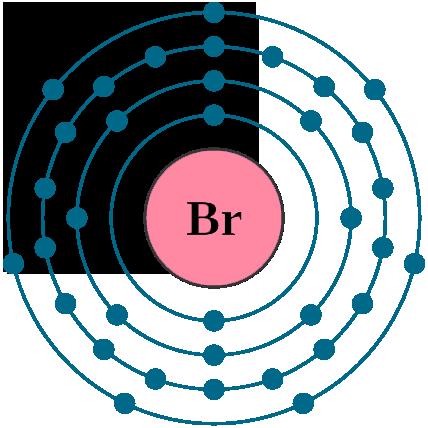 bromine electron configuration