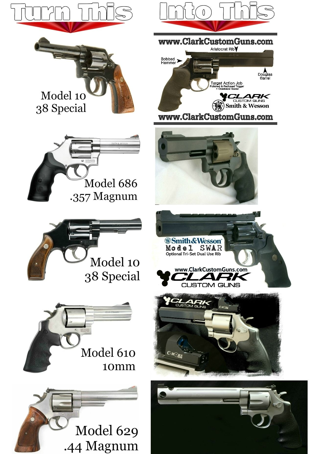 Before & After Clark Custom Guns REvolver Chart with Make & Model ...