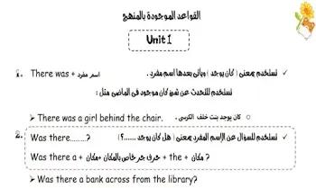 مذكرة قواعد اللغة الانجليزية للصف السادس الابتدائي الترم الاول 2021 Math Nol Art Wallpaper