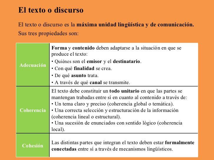 Texto Es La Unidad Máxima De Comunicación Sin Extensión Fija 3 Propiedades Textuales Coherencia Comentario De Texto Tipos De Texto Practicas Del Lenguaje