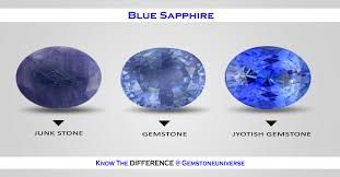 Blue Sapphire Directly Affects Riches Levels It Gives A Positive Lift In Accounts It Can Favor With Various Wellsprings Gemstones Neelam Stone Blue Gemstones