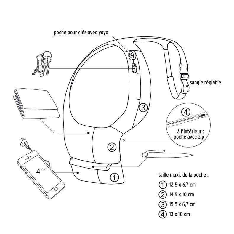 schéma technique sac ceinture Basic Holster Urban Tool