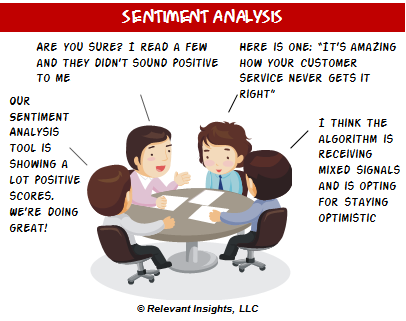 Sentiment Analysis Has Been Disappointing Read About The State Of