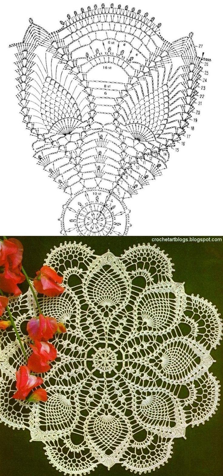 Pin von Maria Zenaide auf Bico em croche | Pinterest | Häkeln