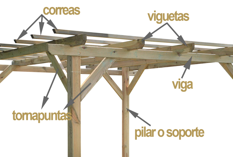 Cómo Hacer Una Pérgola De Madera En 9 Sencillos Pasos Patio Pictures Pergola Wood Roof