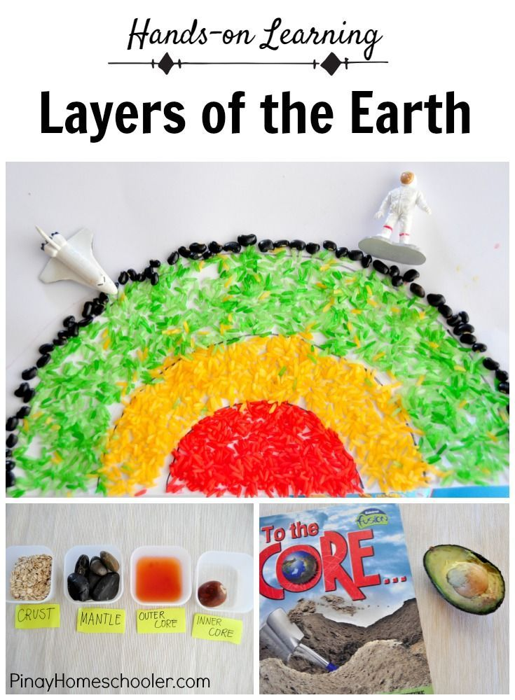 Layers Of The Earth For Kids Earth For Kids Earth Science Activities Earth Activities